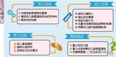 《规程》修订者-刘占兰教授,为您阐释对规程的理解
