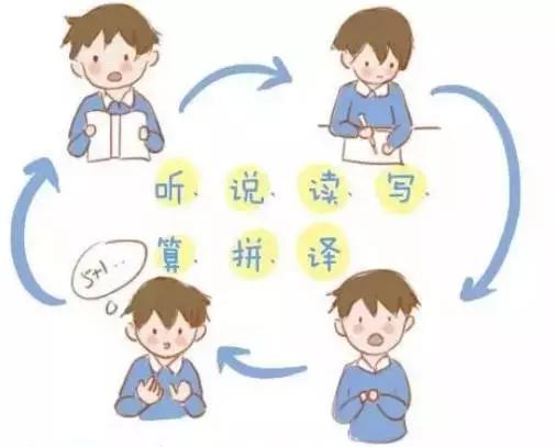 双生子实验——请尊重幼儿发展规律