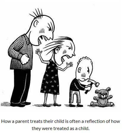 让孩子拥有这种意识,是他们将来建立幸福家庭重要的根基