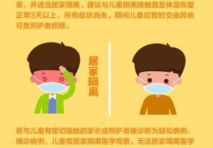 中國疾控中心提示:0-6歲兒童預防(0-6歲兒童預防篇)