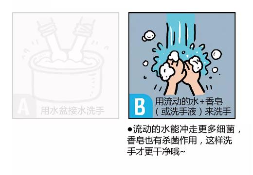 儿童抗肺炎知识问答!14道题,让娃成为抗病毒小勇士!