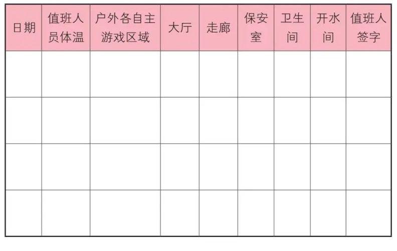 幼儿园疫情防控工作指南,开学前篇(含表格)