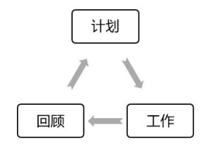 如何做好▲幼�旱淖灾鬟[��?