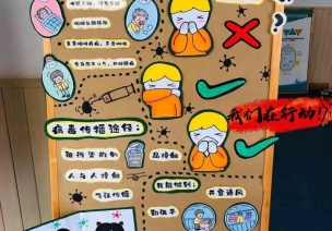 環創 | 防疫海報科普篇,讓孩子更生動、更直觀了解!