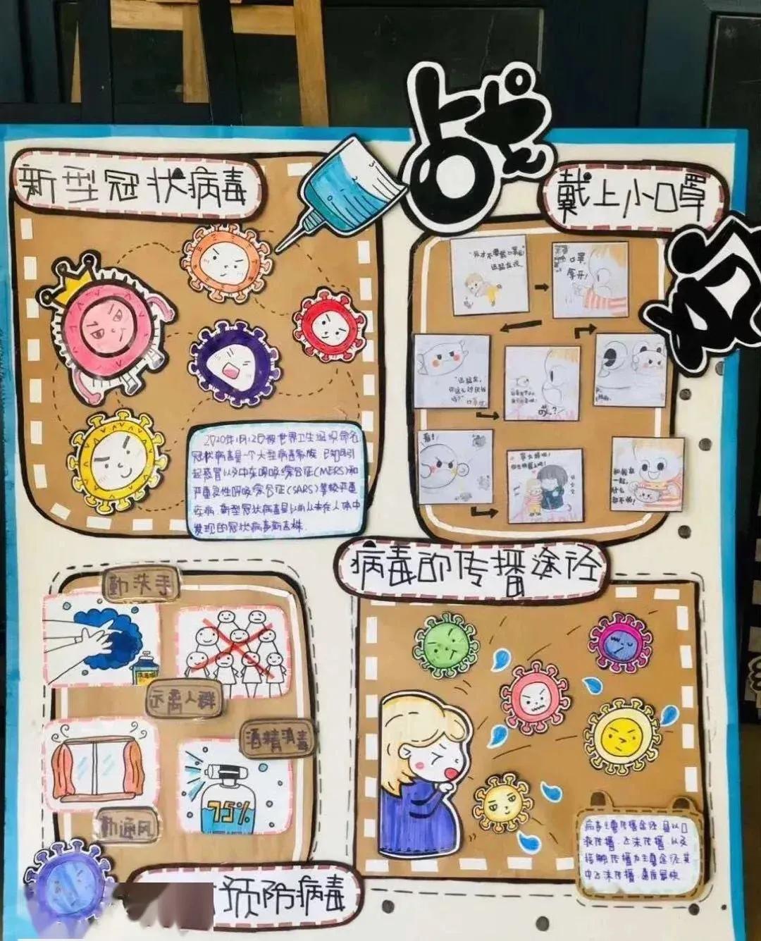 环创 | 防疫海报科普篇,让孩子更生动、更直观了解!